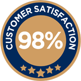 ROL - 98% Customer Satisfaction